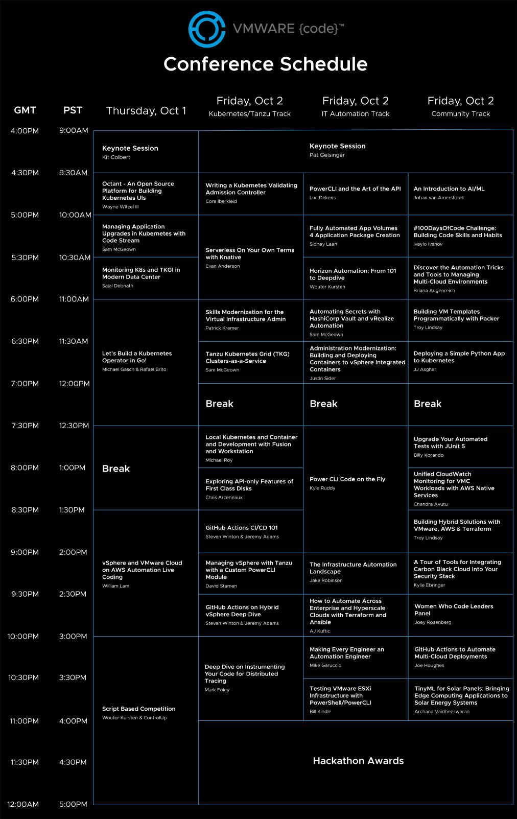 CodeConnect 2020 Agenda