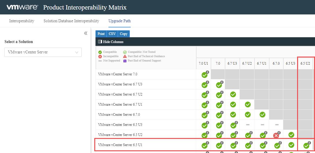 Interoperability Matrix